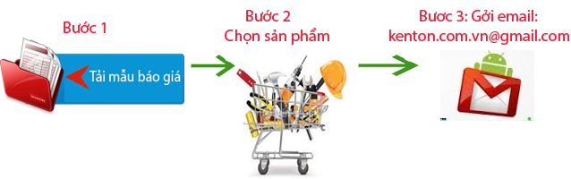 3 bước mua hàng thiết bị điện